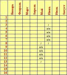 Женский календарь месячных - пример заполнения