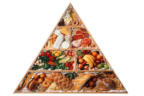 меню правильного питания для похудения с калорийностью