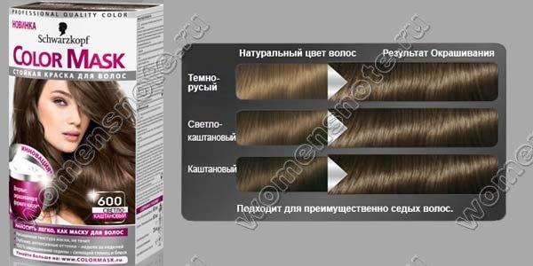 Каштановый цвет волос палитра фото