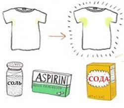 Как Вывести С Белой Блузки Пятна От Пота