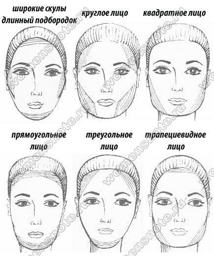 Как сделать лицо подобрей 494